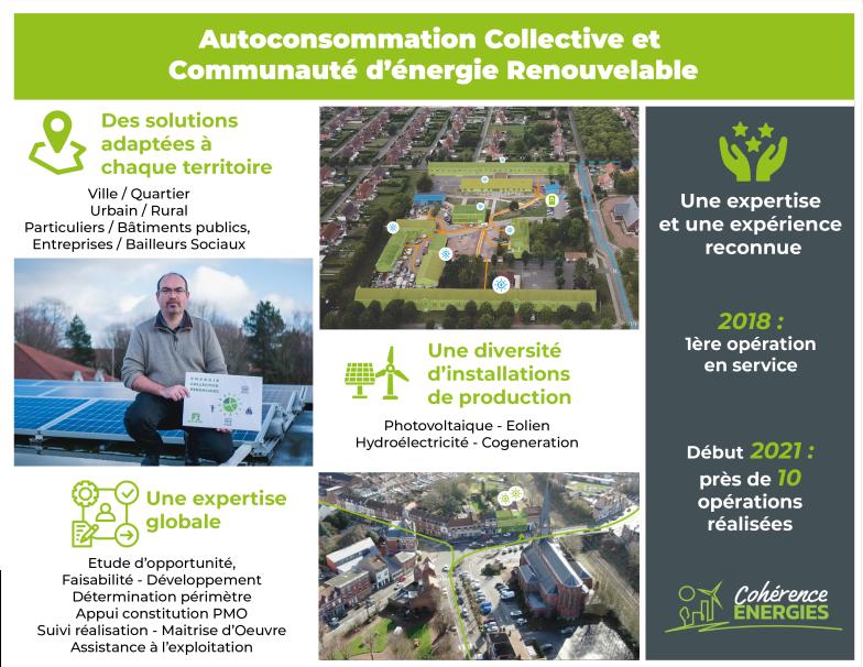 Explication des compétences de l'entreprise dans les opérations d'autoconsommation collective. Cohérence Energies a développé des compétences dans la mise en oeuvre d'opérations d'autoconsommation collectives.